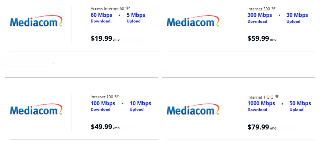 Mediacom internet plans
