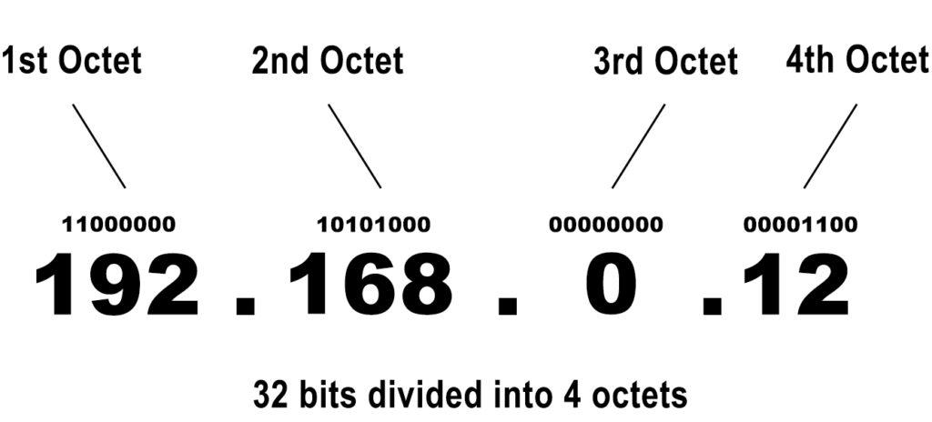 192.168.0.12