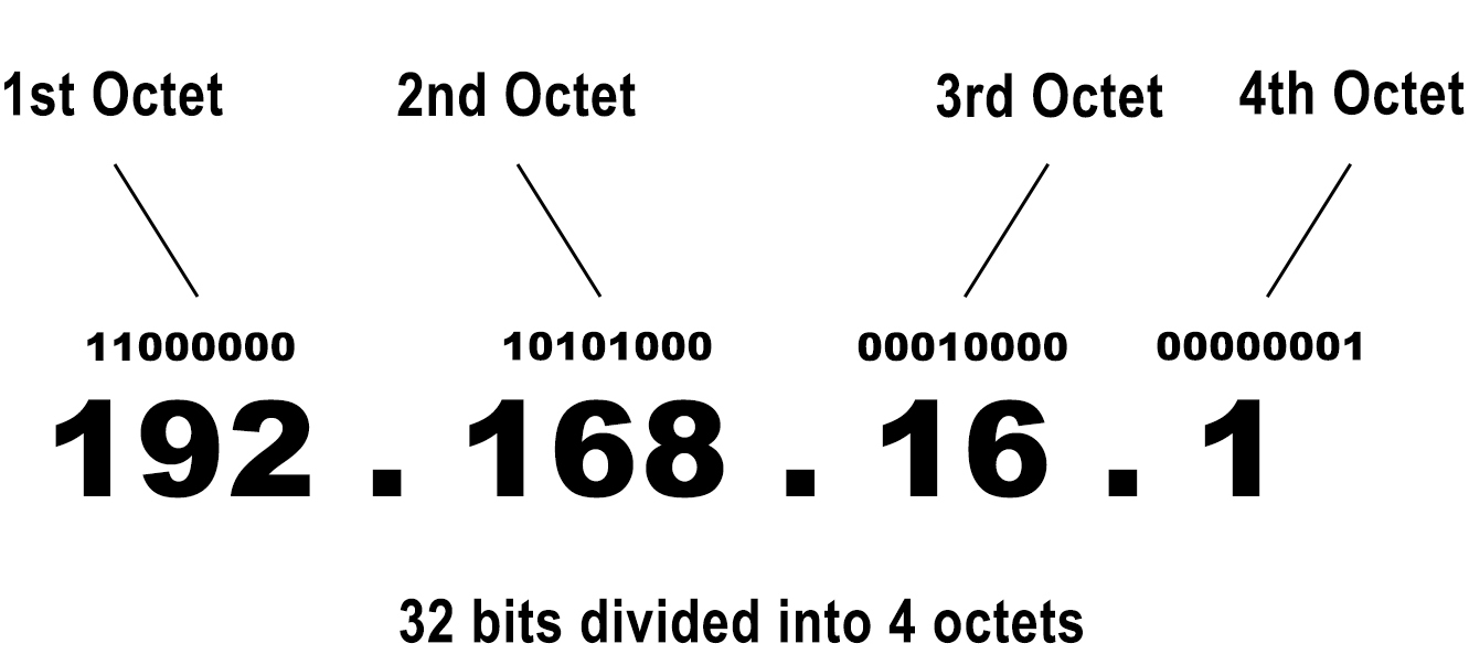 192.168.16.1
