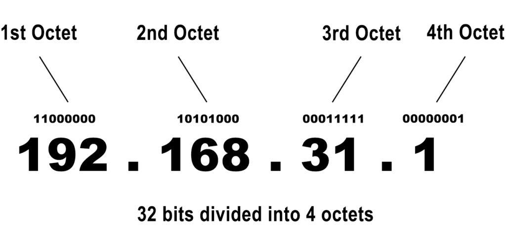 192.168.31.1