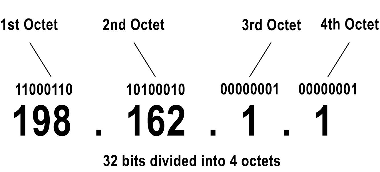 198.168.1.1 is not
