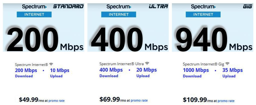 Spectrum internet service tiers