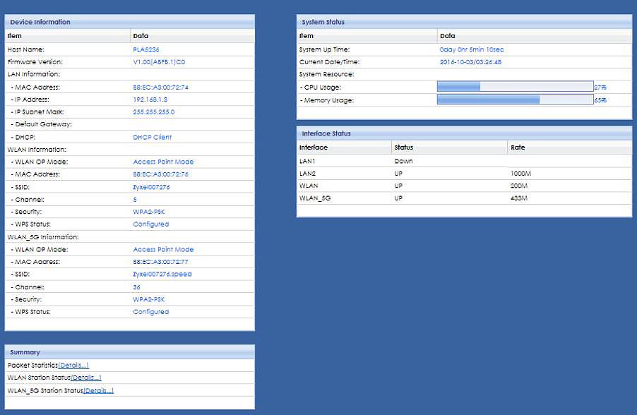 Zyxel PLA5236 status screen