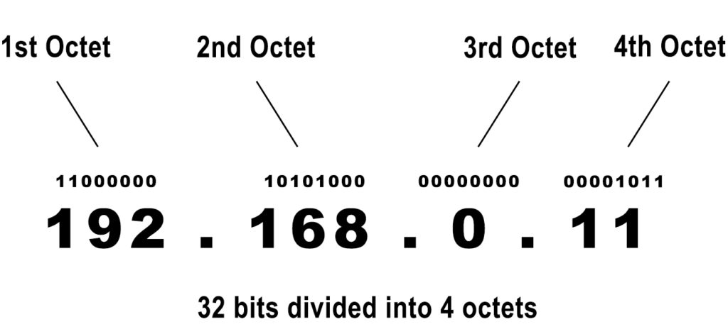192.168.0.11