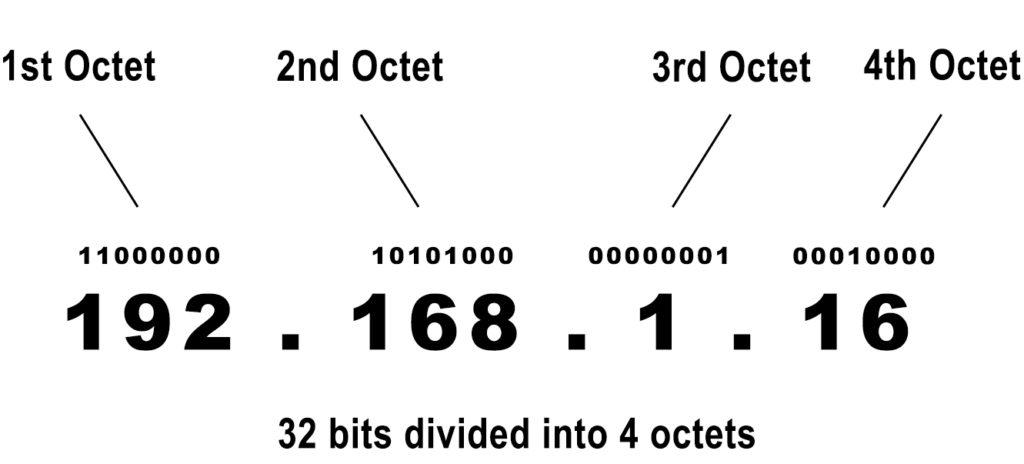 192.168.1.16