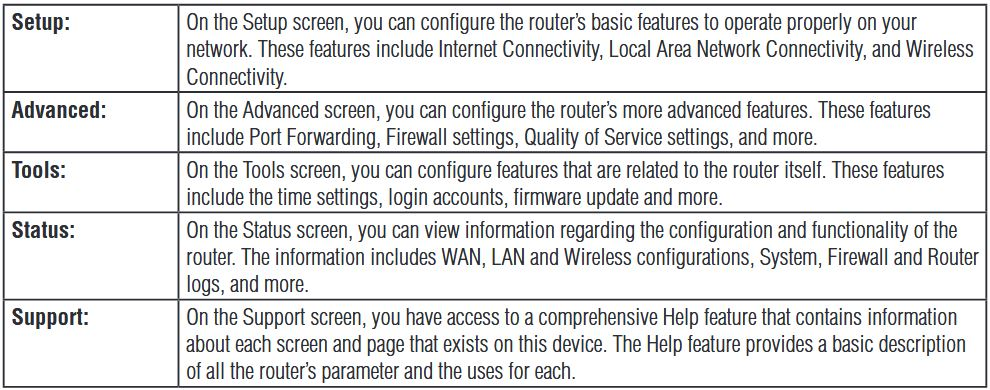 change various other router and network settings