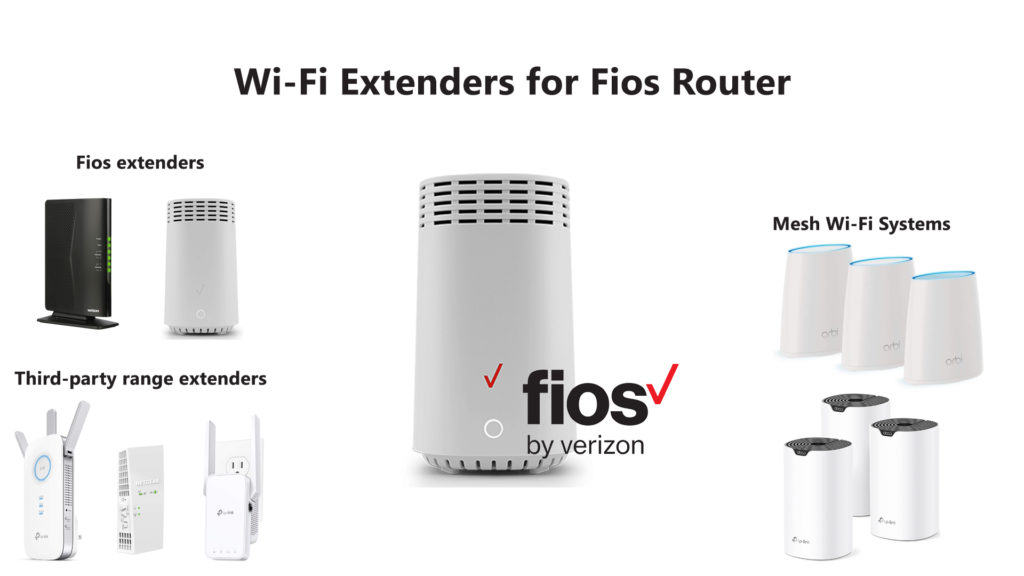 Wi-Fi Extenders for Fios Router